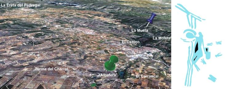 Los orígenes de la presencia humana sobre el territorio.
