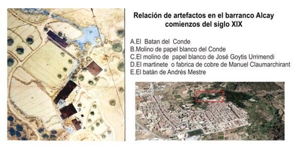 Los artefactos en el curso de la acequia del Portalet y el barranco Alcay.