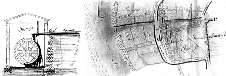 Las Perchadoras y el canal del Escorredor.